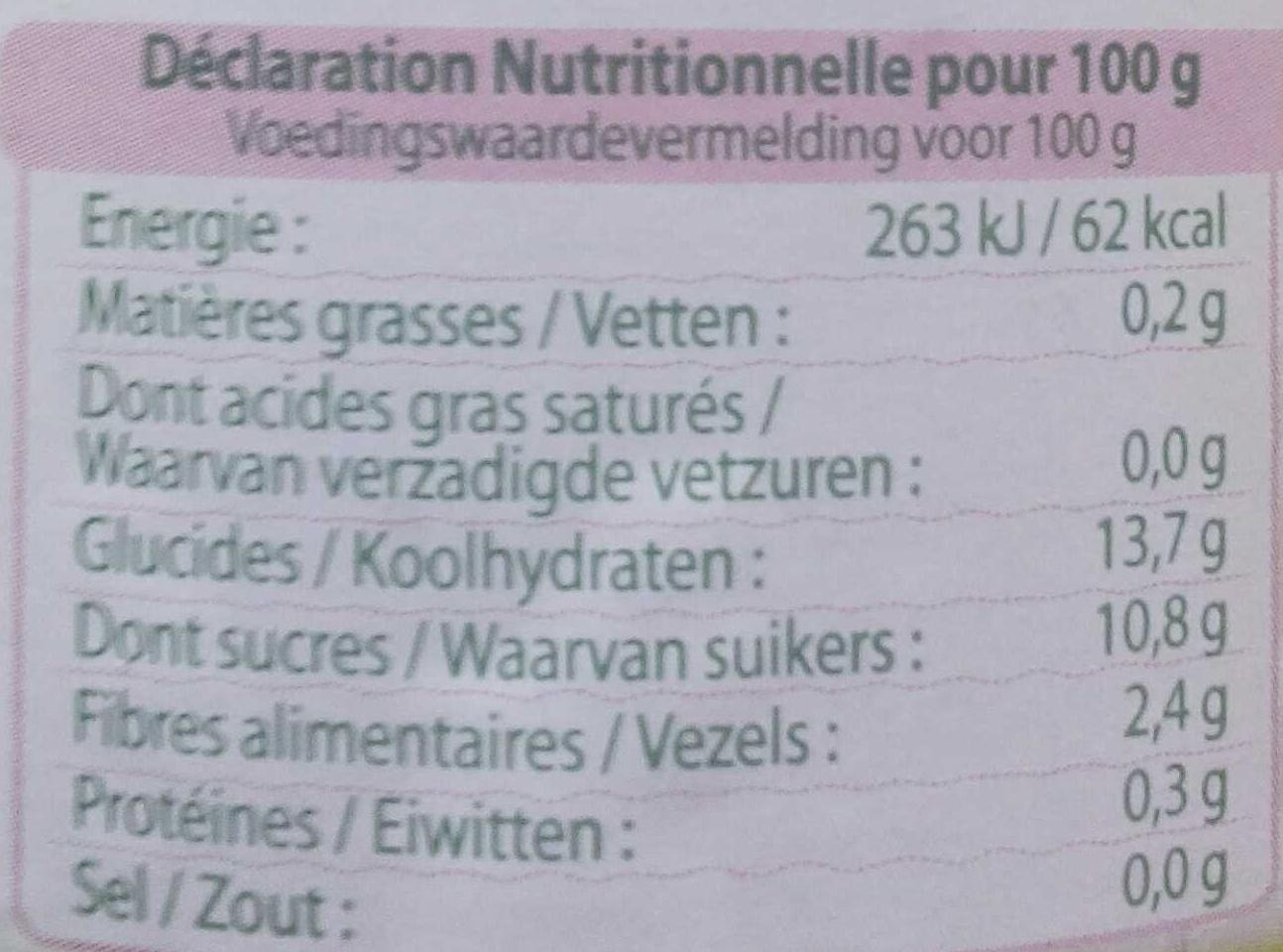 Le grand Dani'Pom pomme - poire - Voedingswaarden - fr