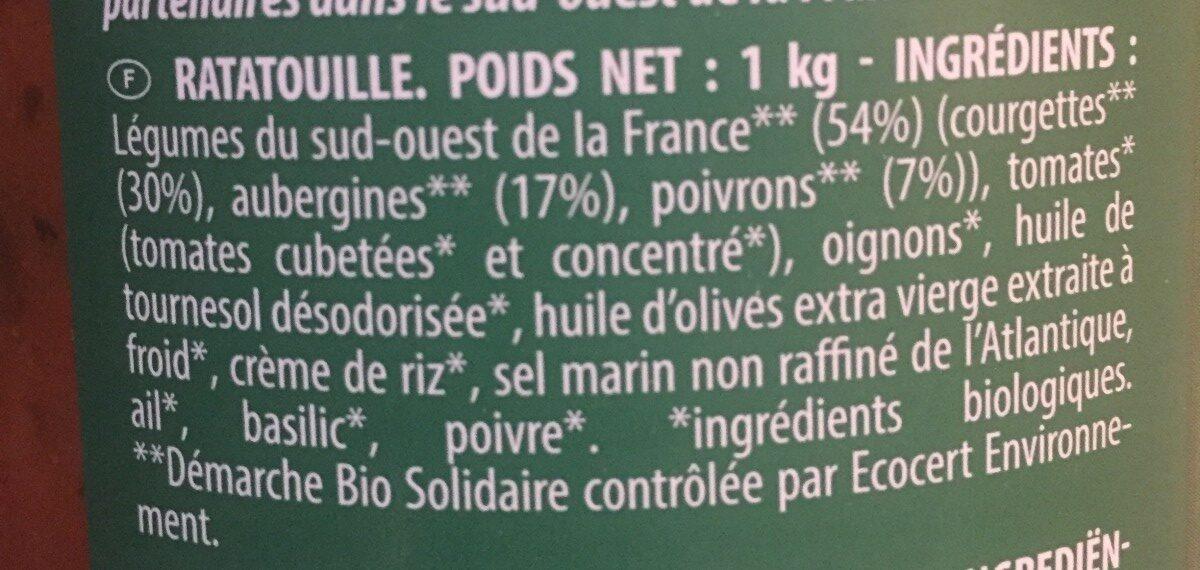 Ratatouille maxi format - Ingrediënten