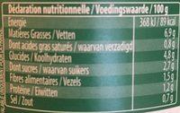 Ratatouille maxi format - Voedigswaarden