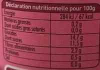 Dani' Pom' Pomme Banane - Voedingswaarden - fr