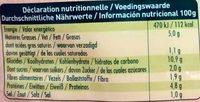 Chili con carne et riz - Informations nutritionnelles