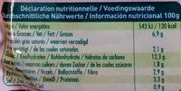 Blésotto tomates et olives - Informations nutritionnelles - fr