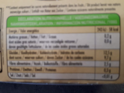 Pommes Coings - Nutrition facts