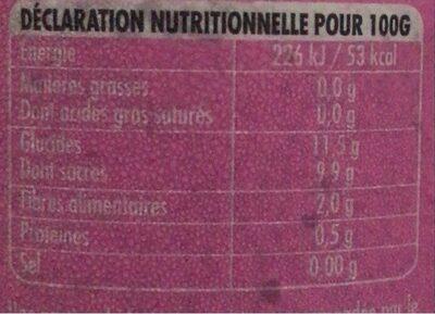 Dani'Pom Pomme - Fruits rouges - Nutrition facts - fr