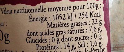 terrine de cerf à l'armagnac - Nutrition facts - fr
