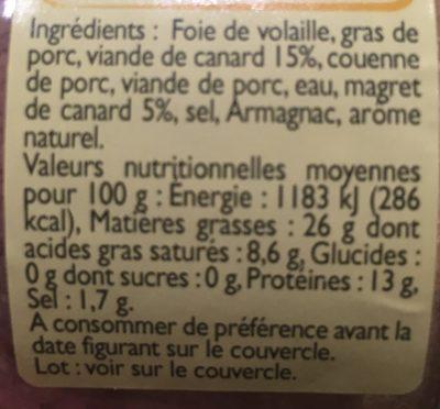 Terrine de canard au magret - Ingrédients - fr