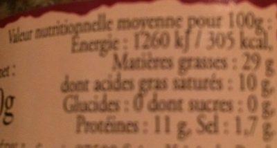 Terrine de Canard au Foie Gras - Informations nutritionnelles - fr