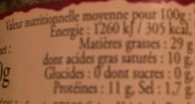Terrine de Canard au Foie Gras - Nutrition facts - fr