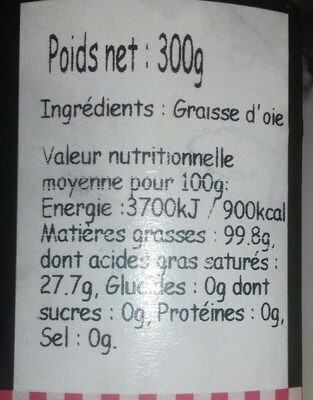 Graisse d'oie - Nutrition facts