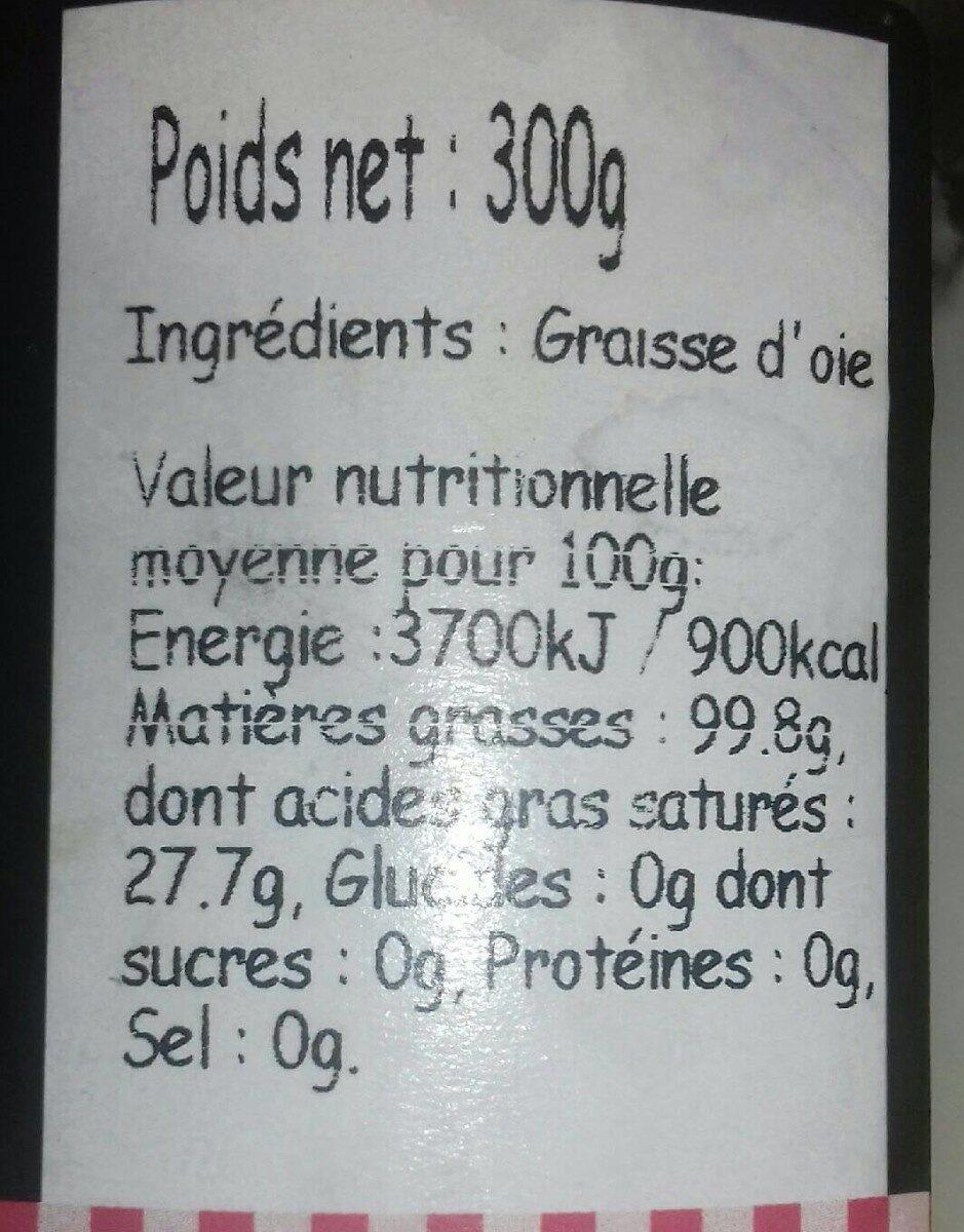 Graisse d'oie - Nutrition facts - fr