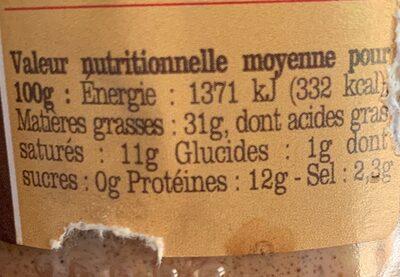 Terrine de Noël façon pain d'épices - Nutrition facts