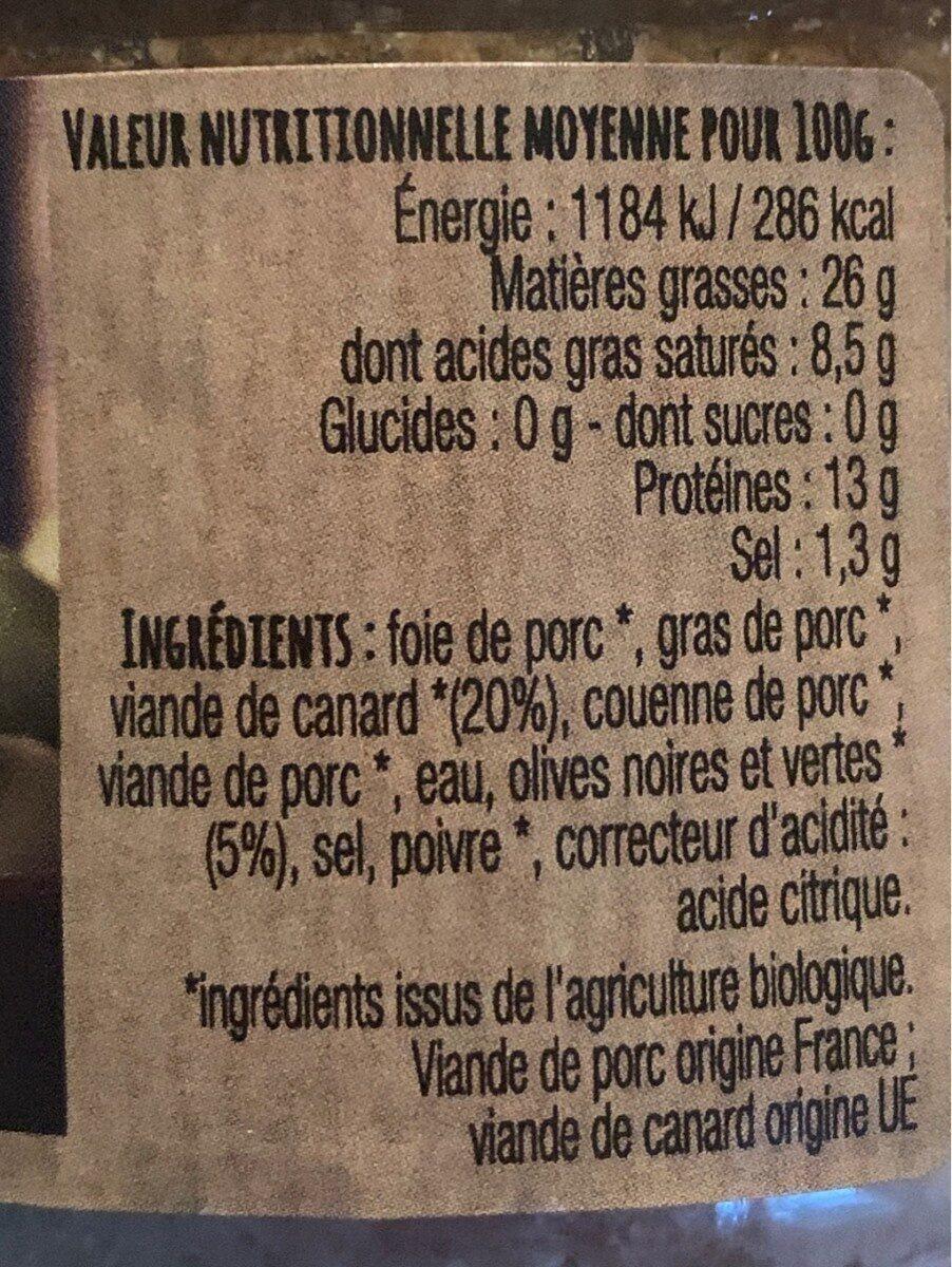 terrine de canard aux deux olives - Informations nutritionnelles - fr
