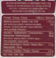 Dattes Deglet Nour Branchées - Informations nutritionnelles