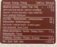 Dattes Deglet Nour Branchées - Informations nutritionnelles - fr
