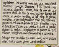 Recette A la liqueur de Chartreuse verte - Ingrediënten
