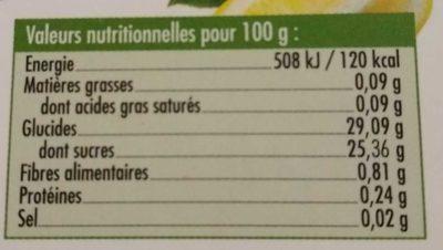 Sorbet Citron de Sicile - Informations nutritionnelles