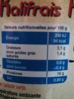 Potjevleesch désossé - Informations nutritionnelles - fr
