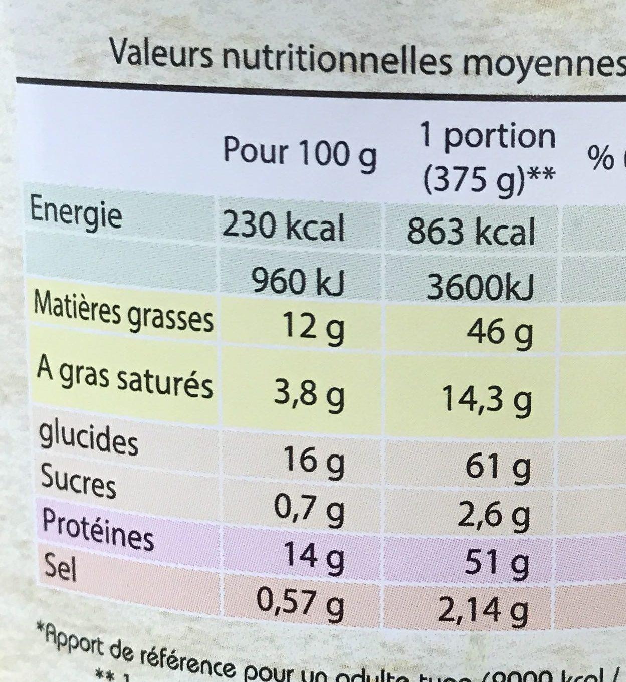 Poulet au Maroilles - Informations nutritionnelles - fr