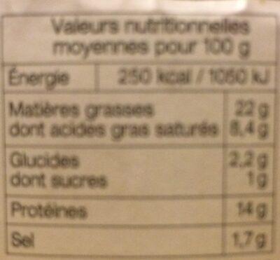 Terrine de Canard au piment d'Espelette - Informations nutritionnelles - fr