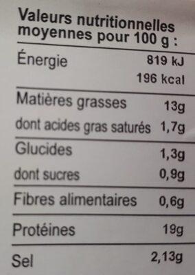 Plateau tartares (saumon / saumon St Jacques) - Informations nutritionnelles - fr