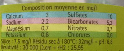 Montcalm - Nutrition facts - fr