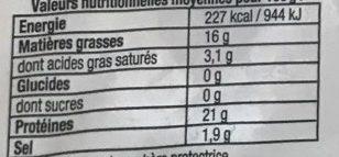 Mon Poisson au quotidien Maquereau fumés au bois de hêtre - Nutrition facts - fr