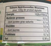 Carottes très fines - Informations nutritionnelles - fr
