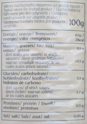 Carottes en rondelles - Informations nutritionnelles - fr