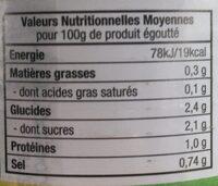 Pousses Haricots Mungo - Informations nutritionnelles - fr
