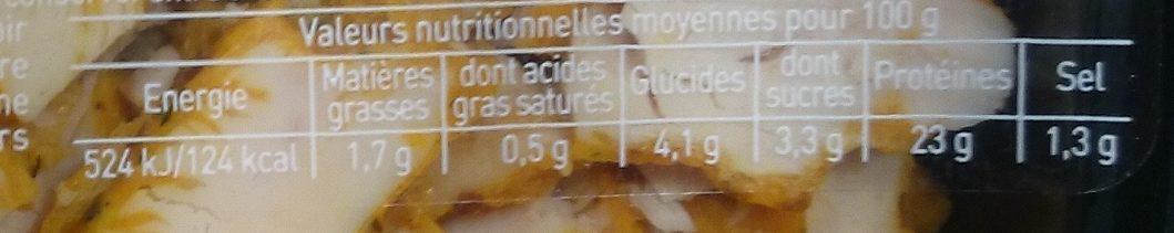 Émincés de Filets de Poulet au curry - Informations nutritionnelles
