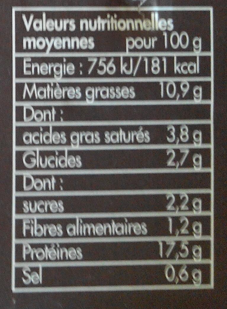 Rôti de dinde farci aux cèpes - Informations nutritionnelles