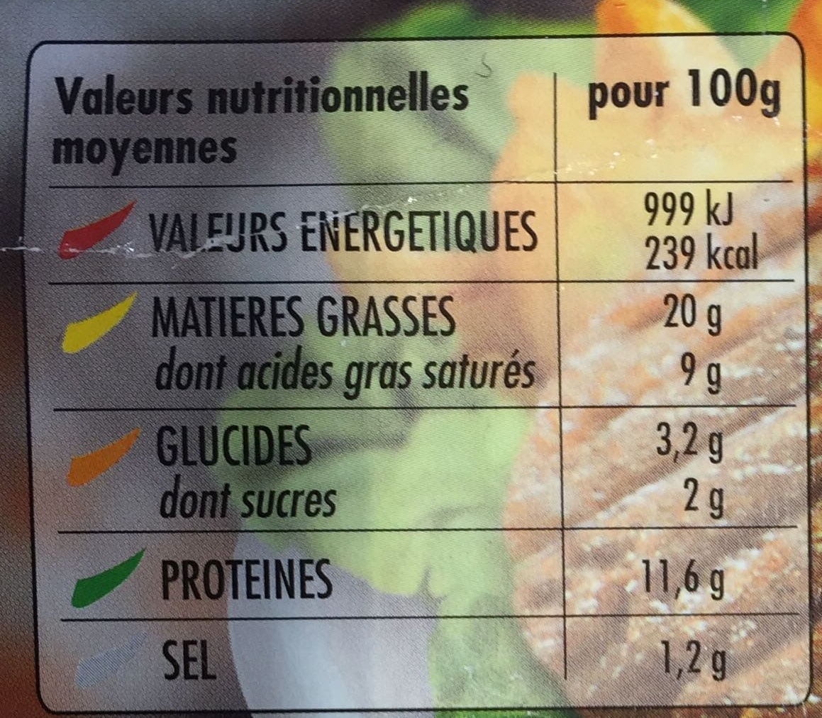 10 Beefburger - Nutrition facts