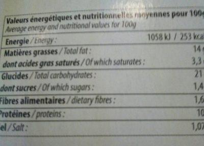 Burgers de poulet HALAL - Informations nutritionnelles - fr
