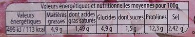 Allumettes de Dinde - Voedingswaarden