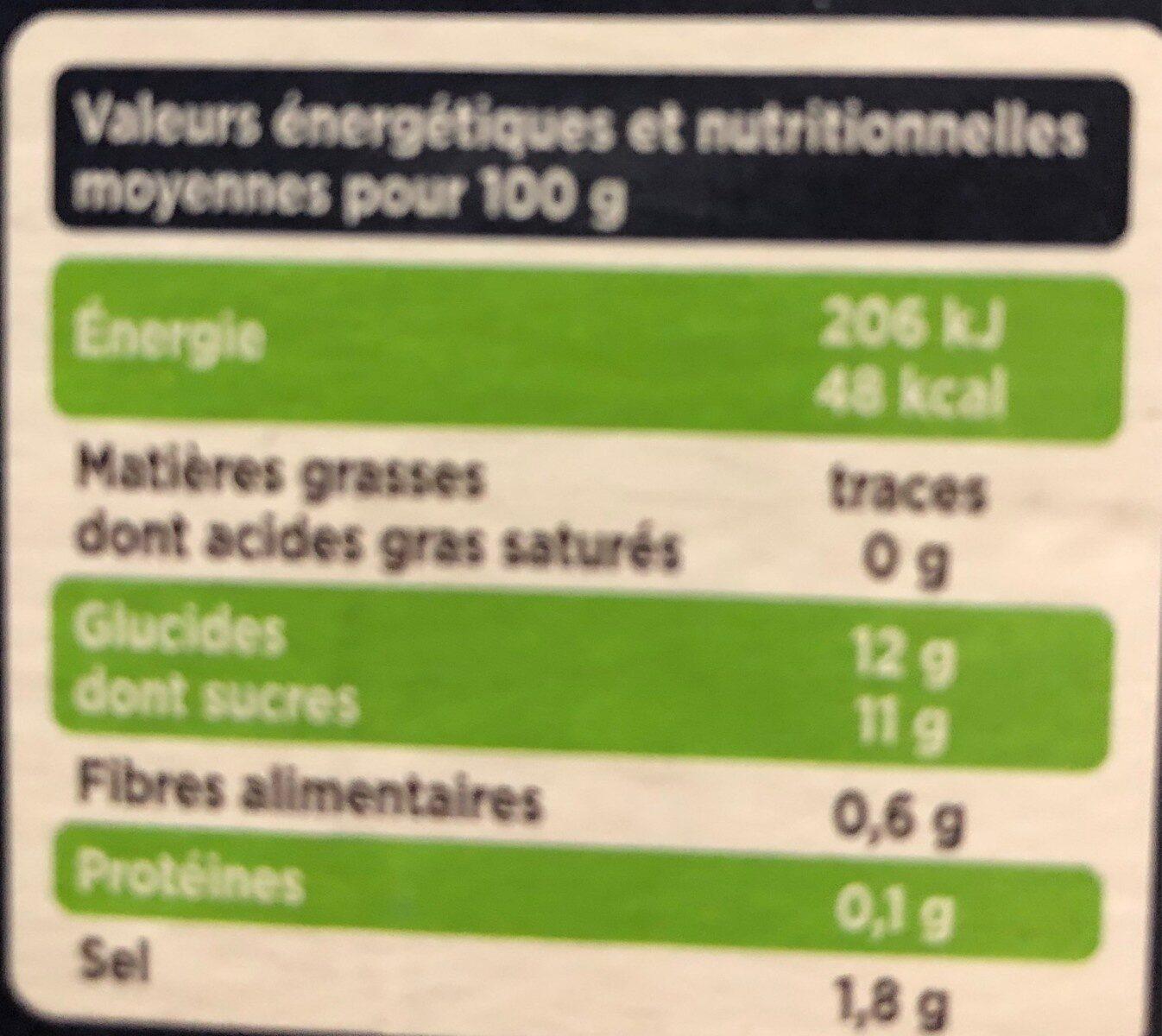 Pur jus de pomme de Rhone Alpes - Nutrition facts