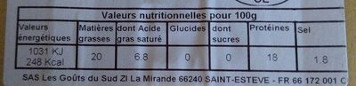 Boudin Noir Catalan Goût Du Sud, x2 - Nutrition facts - fr