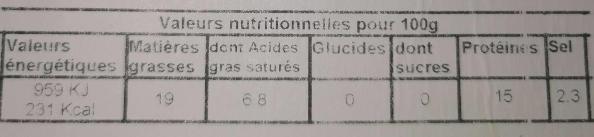 carn de parol - Nutrition facts - en