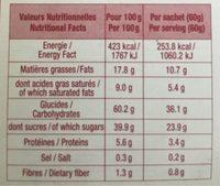 Blond Gaufr Les Moelleusessachet - Voedingswaarden