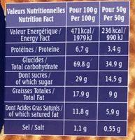 Les Gaufres de Bergues - Nutrition facts - fr