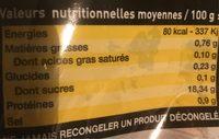Queues de langoustes des caraibes - Voedingswaarden