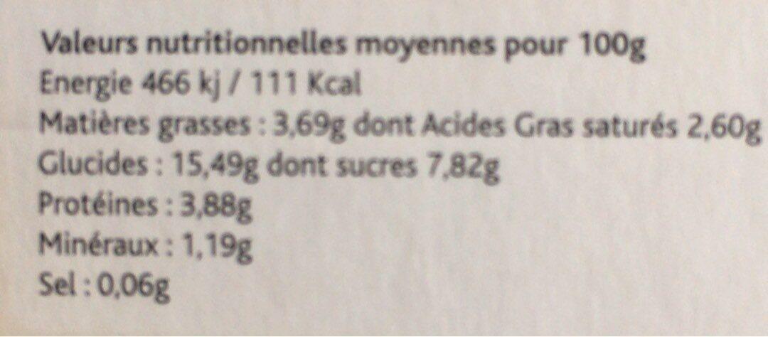 Chèvre choco - flan au chocolat - Informations nutritionnelles - fr