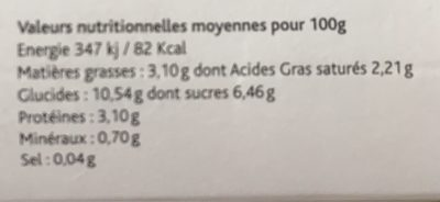 Yaourts de Chèvre Vanille - Nutrition facts