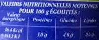 Câpres au Vinaigre - Informations nutritionnelles - fr