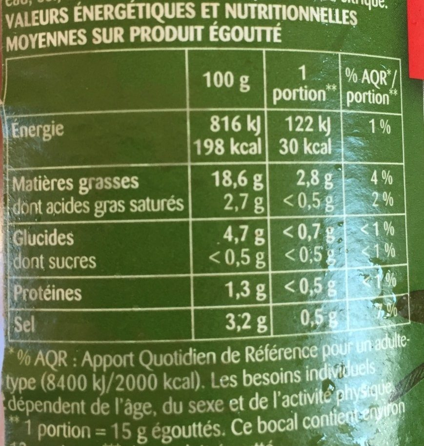 Olives vertes entières - Nutrition facts