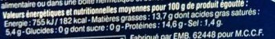 Filets de maquereaux au muscadet - Informations nutritionnelles
