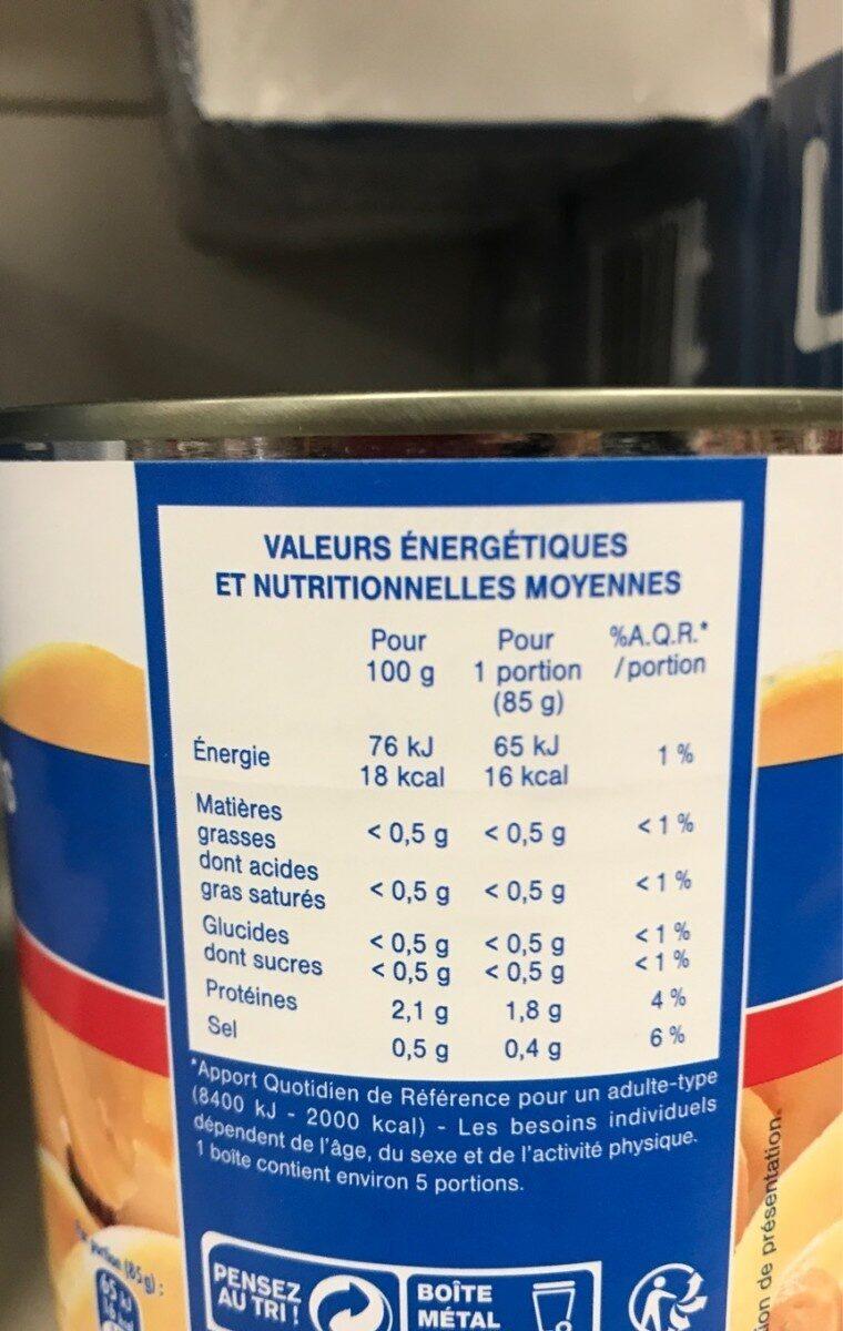 Champignons de paris - Informations nutritionnelles - fr