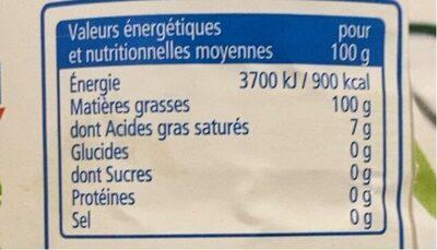 Huile de colza - Nutrition facts - fr