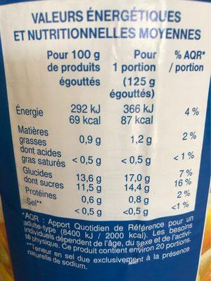 Cocktail de fruits - Informations nutritionnelles