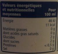 Jus de citron - Informations nutritionnelles