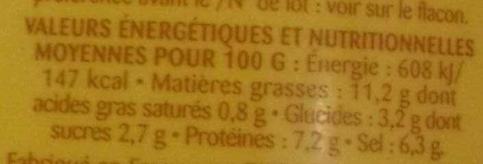 Moutarde de Dijon - Voedigswaarden